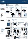 Insignia NS-19E310NA15 LED TV Manual (2 pages)