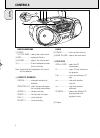 Philips AZ1050 Radio Manual (20 pages)