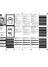 Philips AE6565 Radio Manual (2 pages)