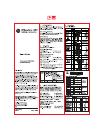 Dell DeskJet 300 series Desktop Manual (2 pages)