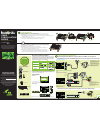 Insignia NS-32D20SNA14 LED TV Manual (2 pages)