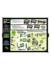 Insignia NS-40D510NA15 LED TV Manual (2 pages)